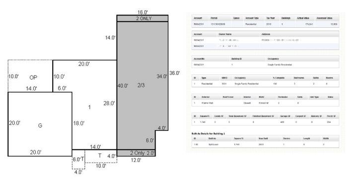 Sample Property Data